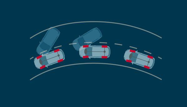Kiểm soát tuyệt đối - Tự tin trên mọi cung đường với Hệ thống kiểm soát khung gầm chủ động