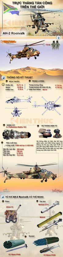 """Infographic: Trực thăng tấn công AH-2 """"chim cắt đỏ"""""""