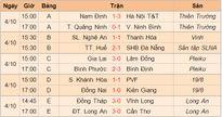 Khai màn vòng loại U21 Quốc gia: HAGL đại thắng, SLNA bị cầm hòa