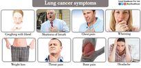 Cách phát hiện các triệu chứng của ung thư phổi