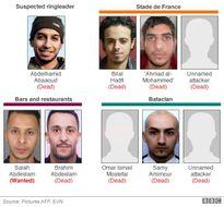 6 nghi phạm khủng bố Paris bị bắt trong cuộc bố ráp của cảnh sát Bỉ
