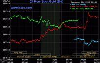 Giá vàng hôm nay 2/12/2015 giảm, đô la trượt dốc