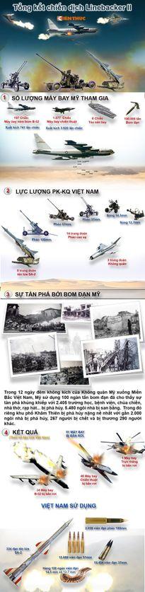 Infographic: Vũ khí Việt Nam trong chiến dịch ĐBP trên không (8)