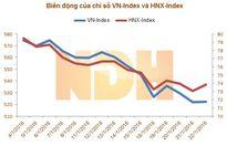 Nhận định thị trường ngày 25/1: 'Rủi ro vẫn là rất lớn'