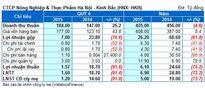 HKB: OceanBank dừng giải ngân đẩy giá vốn tăng mạnh, lãi ròng quý 4 giảm 92% cùng kỳ