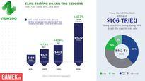 Thị trường eSports toàn cầu sẽ đạt mức hơn 10,000 tỷ đồng trong năm 2016