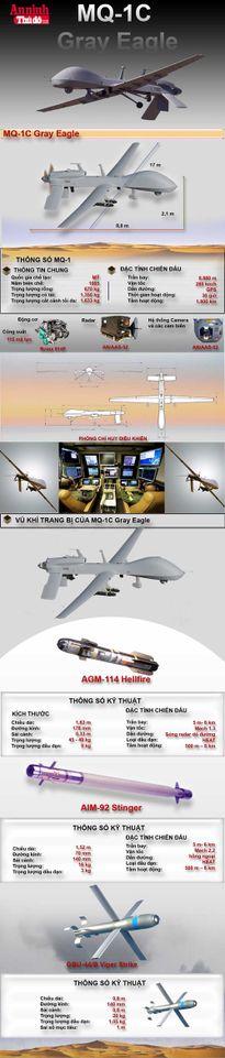 Sức mạnh UVA MQ-1C Mỹ vừa điều đến biên giới Hàn Quốc và Triều Tiên