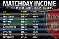 Arsenal vô đối về doanh thu bán vé ở châu Âu?