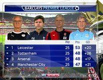 TRỰC TIẾP Arsenal - Leicester: Đội khách mất người