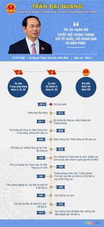 Infographic Chủ tịch nước Trần Đại Quang