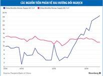 Doanh nghiệp Trung Quốc không chịu tiêu tiền