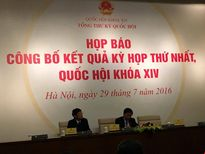 Tổng Thư ký QH: Bộ trưởng Trần Hồng Hà trả lời chưa rõ về Formosa