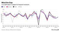 Thế giới tìm thước đo kinh tế mới thay GDP