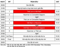 U19 VN vs U19 Myanmar (0-0, H1): Tự tin thắng trận thứ hai