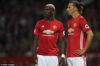 Man United xác định đối thủ ở Europa League vào chiều nay