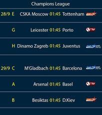 VTVCab không mua được gói bản quyền Champions League tốt nhất?