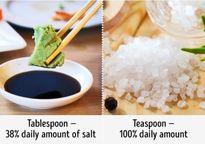 11 quy tắc ăn uống lành mạnh