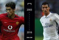 Sao bóng đá thay đổi thế nào trong hơn một thập kỷ qua