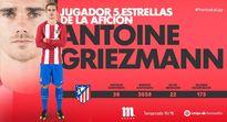 Vượt mặt Messi, Griezmann giành giải Cầu thủ hay nhất La Liga