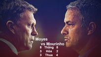 Mourinho thua cả Moyes: Hãy sa thải ngay và luôn!