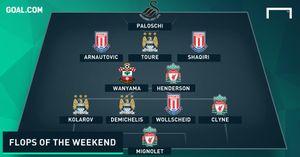 Man City và Liverpool áp đảo đội hình tệ nhất vòng 25 Premier League