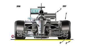 Tương lai F1: Thiết kế mới và thay đổi luật năm 2017 (P3)