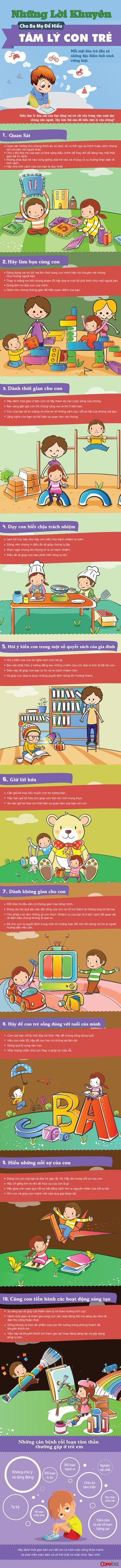 10 bước đơn giản để hiểu tâm lý con cái