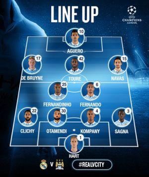 Real Madrid vs Man City (1-0, h2): Lợi thế chủ nhà