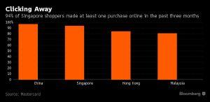 5 lý do khiến Singapore không còn là 'Thiên đường mua sắm'