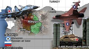 Nguy cơ đối đầu quân sự Mỹ-Nga ở Syria