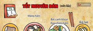 Đố bạn: 1 năm người Việt có bao nhiêu ngày Tết?