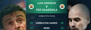 Vào chung kết Copa del Rey, Barca thiết lập kỷ lục mới