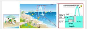 SeaAerial - ăng-ten thu phát tín hiệu bằng nước biển độc đáo của Mitsubishi