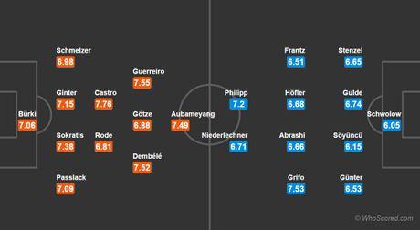 01h30 ngay 24/9: Dortmund vs Freiburg: Ba diem kho bay khoi Signal Iduna Park - Anh 2
