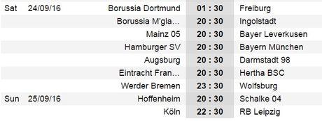 01h30 ngay 24/9: Dortmund vs Freiburg: Ba diem kho bay khoi Signal Iduna Park - Anh 4
