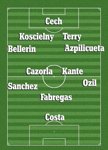 Doi hinh ket hop Arsenal - Chelsea: Tieng noi cua nguoi Tay Ban Nha - Anh 12
