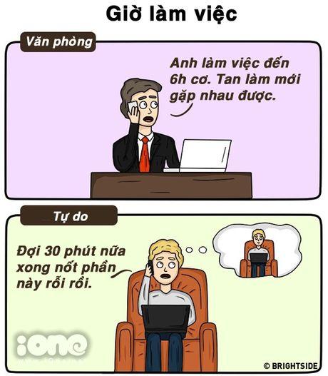 Freelancer va nguoi lam van phong suong kho khac nhau the nay day - Anh 10