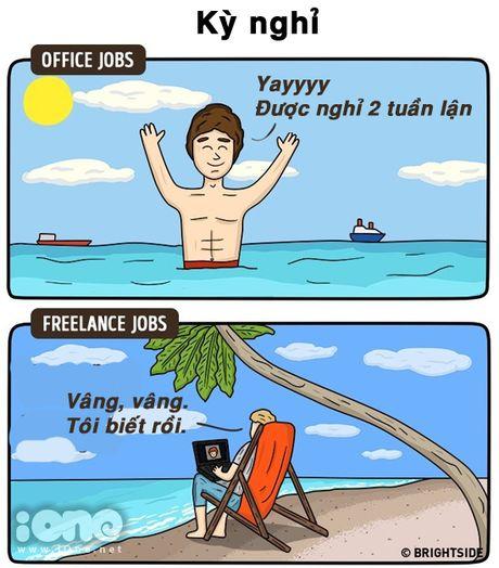 Freelancer va nguoi lam van phong suong kho khac nhau the nay day - Anh 11