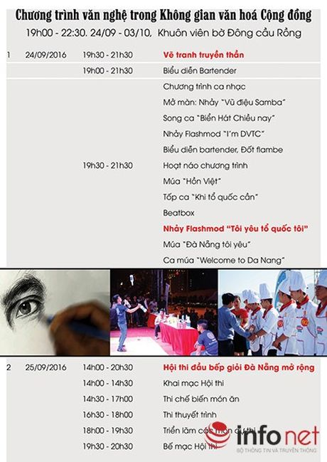 'Khong gian Van hoa cong dong' phuc vu Dai hoi The thao bai bien Chau A 2016 - Anh 2