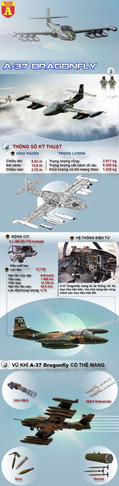 A-37 Dragonfly- Cuong kich uy luc mot thoi cua Khong quan Viet Nam - Anh 1