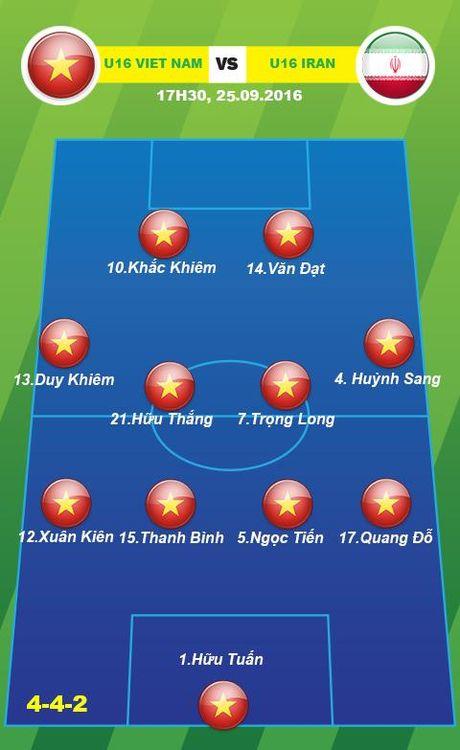 U16 Viet Nam vs U16 Iran (17h30 25/9): World Cup la day chu dau! - Anh 3