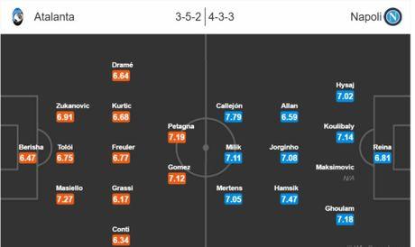 02h00 ngay 02/10, Atalanta vs Napoli: Atalanta kho can dai dien thanh Naples - Anh 2