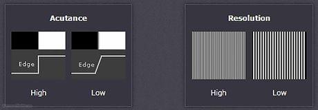 Hieu ve do net anh (sharpness): do phan giai (resolution), do sac (acutance) - Anh 1