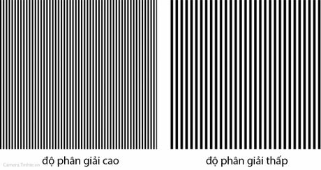 Hieu ve do net anh (sharpness): do phan giai (resolution), do sac (acutance) - Anh 2