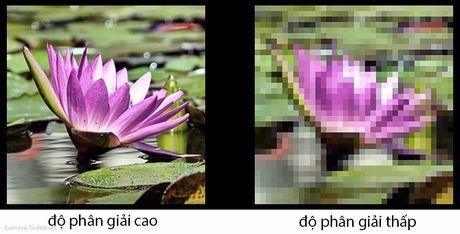 Hieu ve do net anh (sharpness): do phan giai (resolution), do sac (acutance) - Anh 4