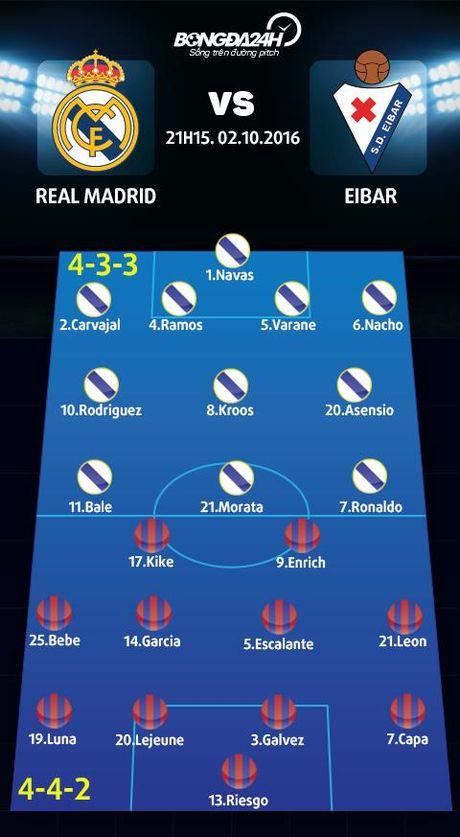 Real Madrid vs Eibar (21h15 ngay 2/10): Ken ken giai toa noi niem - Anh 4