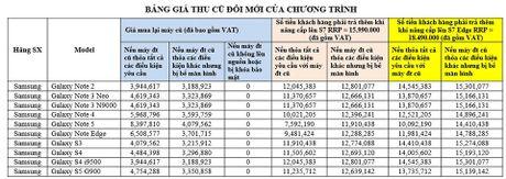Nha ban le Viet cho doi iPhone cu lay Galaxy moi - Anh 3