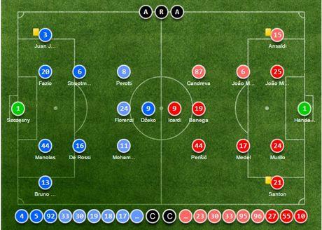 That bai truoc Roma, Inter ngam ngui nhin doi thu lot vao top 3 - Anh 4