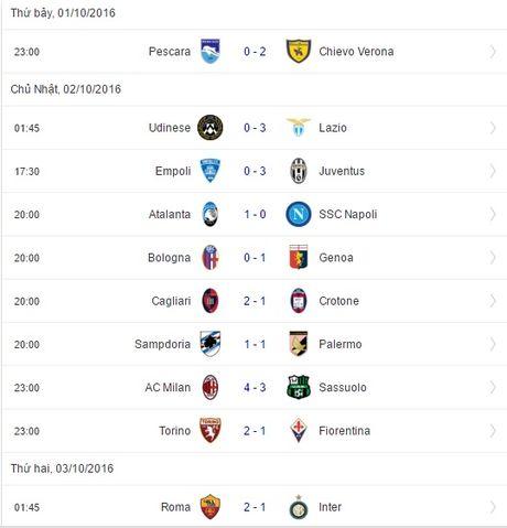 That bai truoc Roma, Inter ngam ngui nhin doi thu lot vao top 3 - Anh 5
