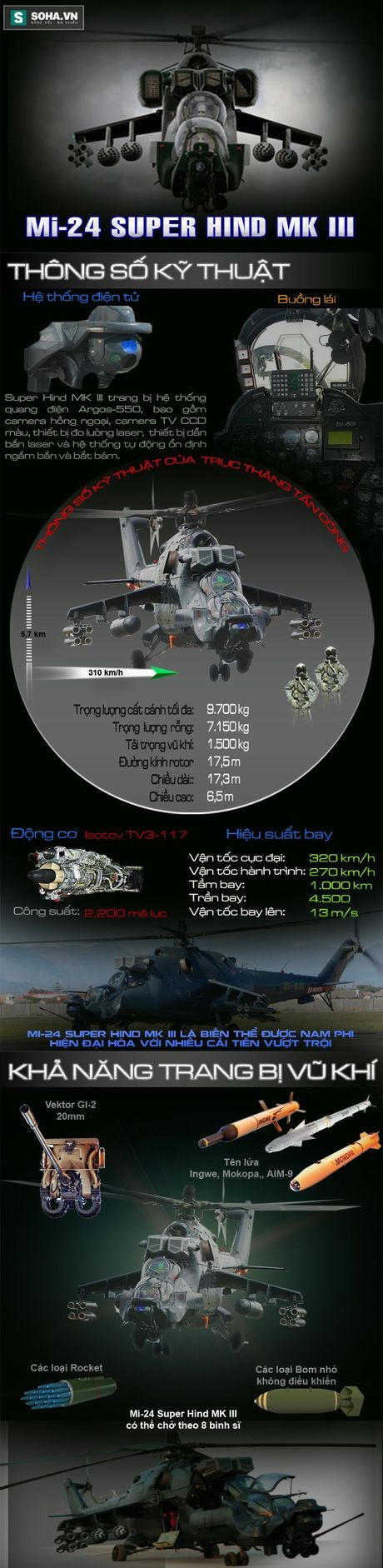 """Super Hind Mk III - """"Ca sau Nga"""" den tu chau Phi - Anh 2"""